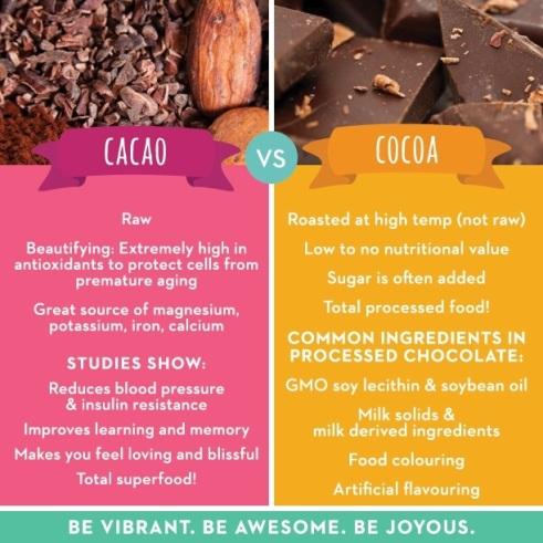 FD 3 cocoa